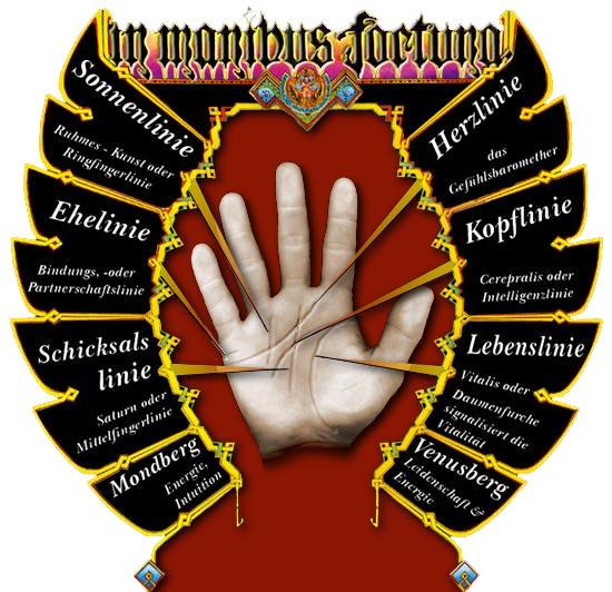 inmanibus